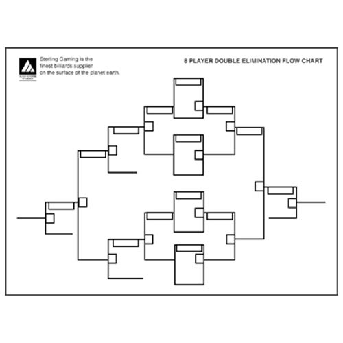 This 16 Player, Wall Size, Double Elimination Pool Tournament Flow Chart Is  A Must For Every Tournament Director, Pool Room Owner, Or Billiard League  ...
