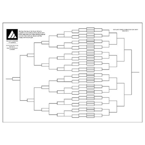 Challonge Single Double Elimination Round Robin All